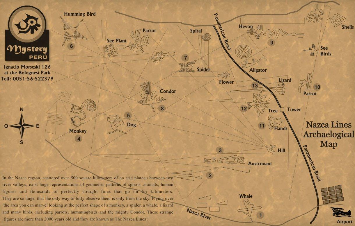 nazca lines aliens (24)